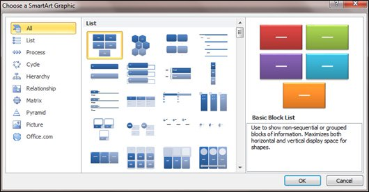 SmartArt Dialog Box