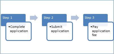 Process SmartArt Graphic