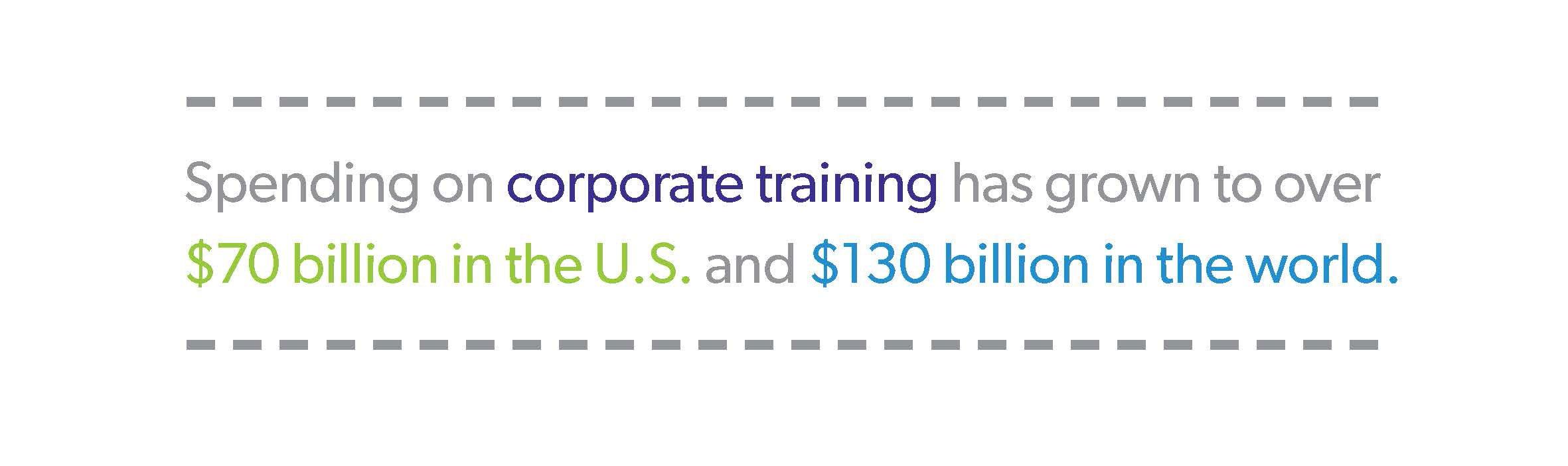 Corporate Spending